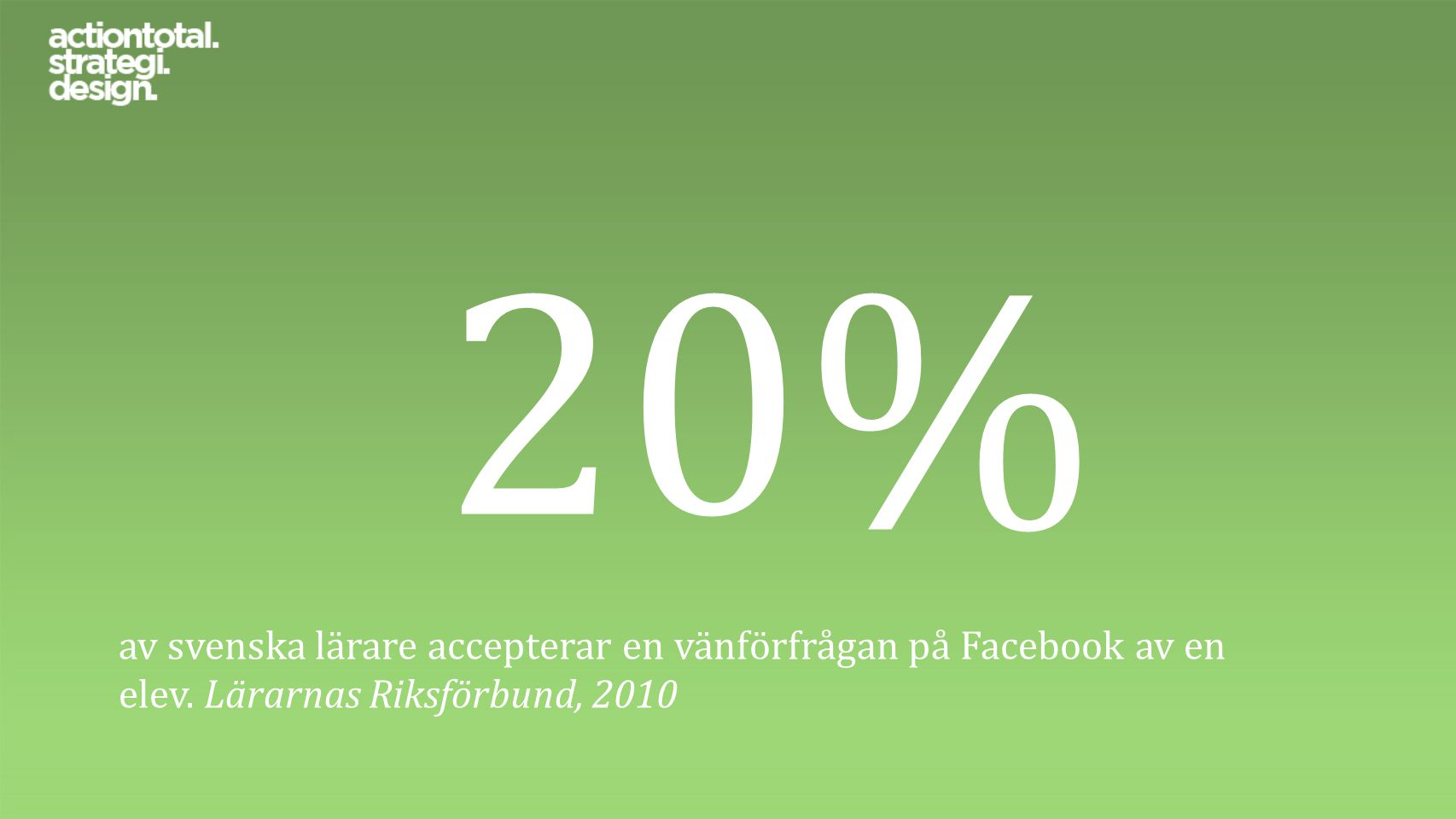 20% av svenska lärare accepterar en vänförfrågan på Facebook av en elev. Lärarnas Riksförbund, 2010
