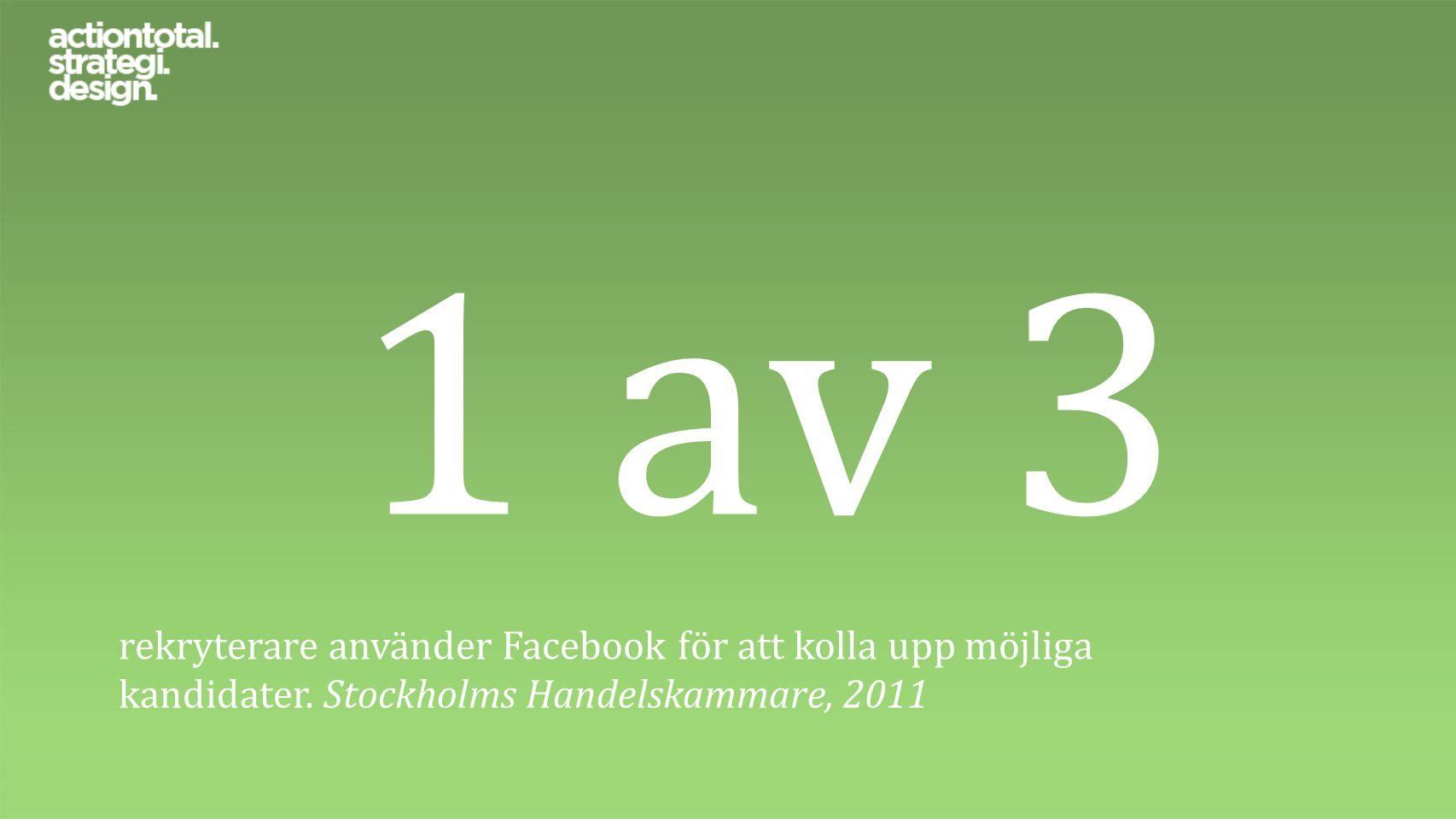 1 av 3 rekryterare använder Facebook för att kolla upp möjliga kandidater. Stockholms Handelskammare, 2011