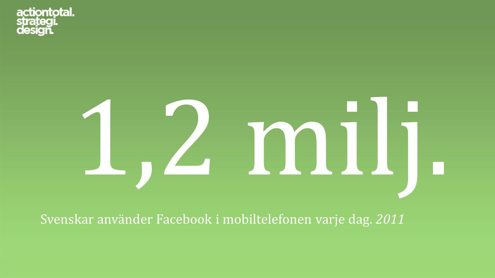 1,2 milj. Svenskar använder Facebook i mobiltelefonen varje dag. 2011
