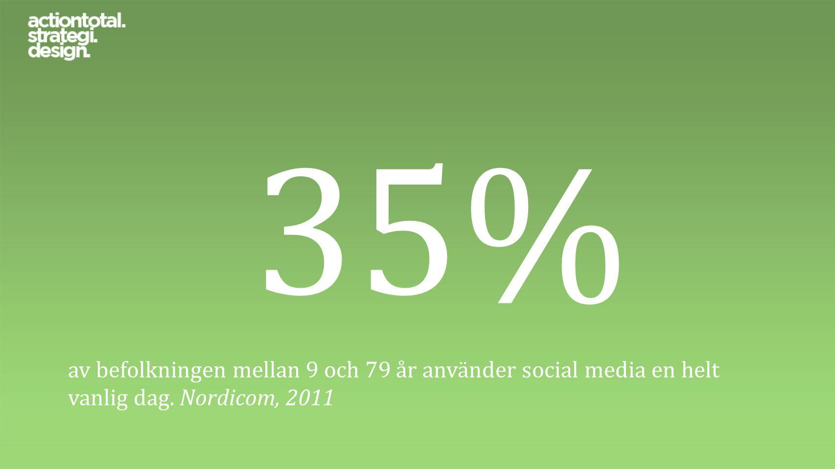 35% av befolkningen mellan 9 och 79 år använder social media en helt vanlig dag. Nordicom, 2011