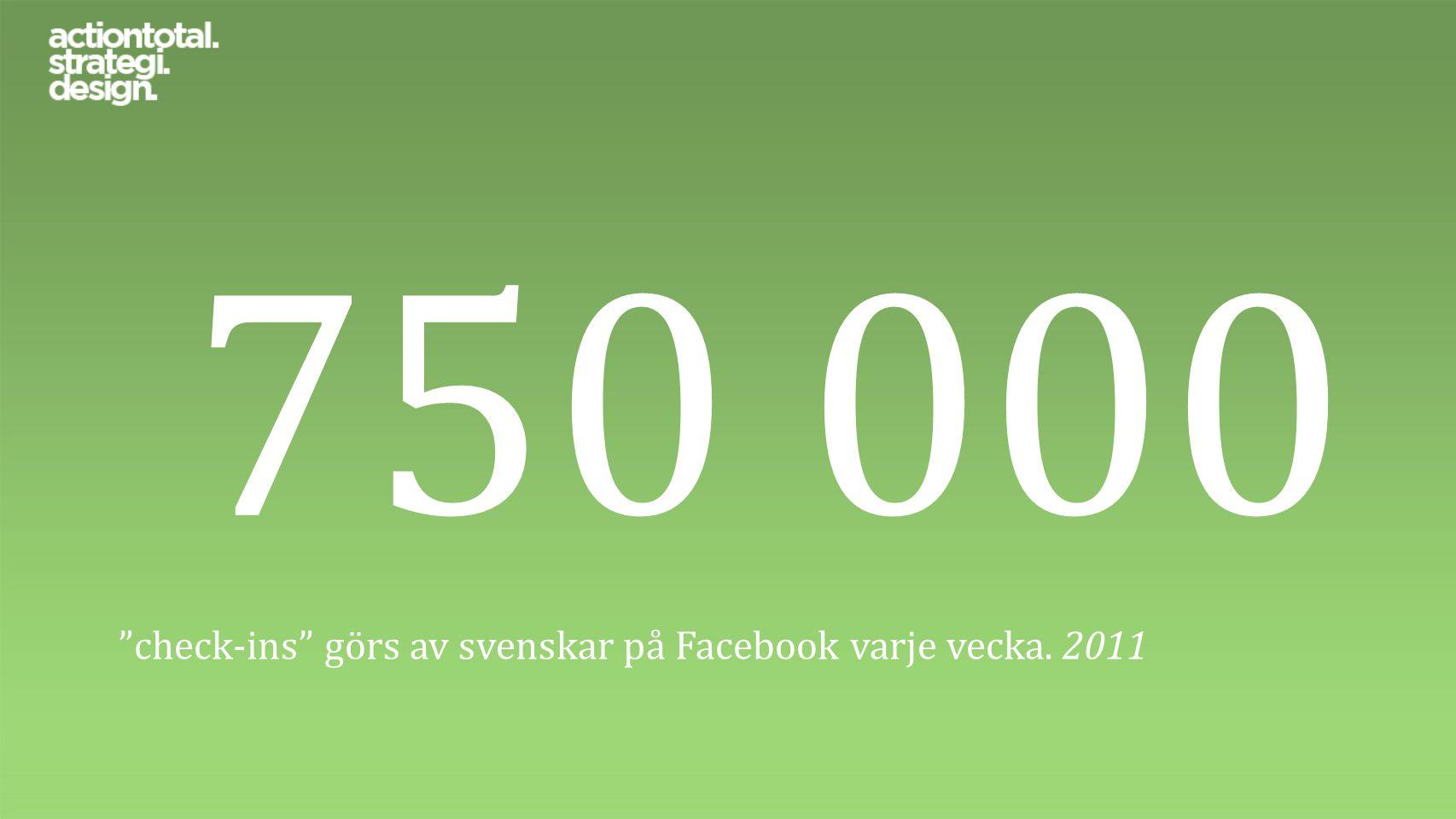 """750 000 """"check-ins"""" görs av svenskar på Facebook varje vecka. 2011"""