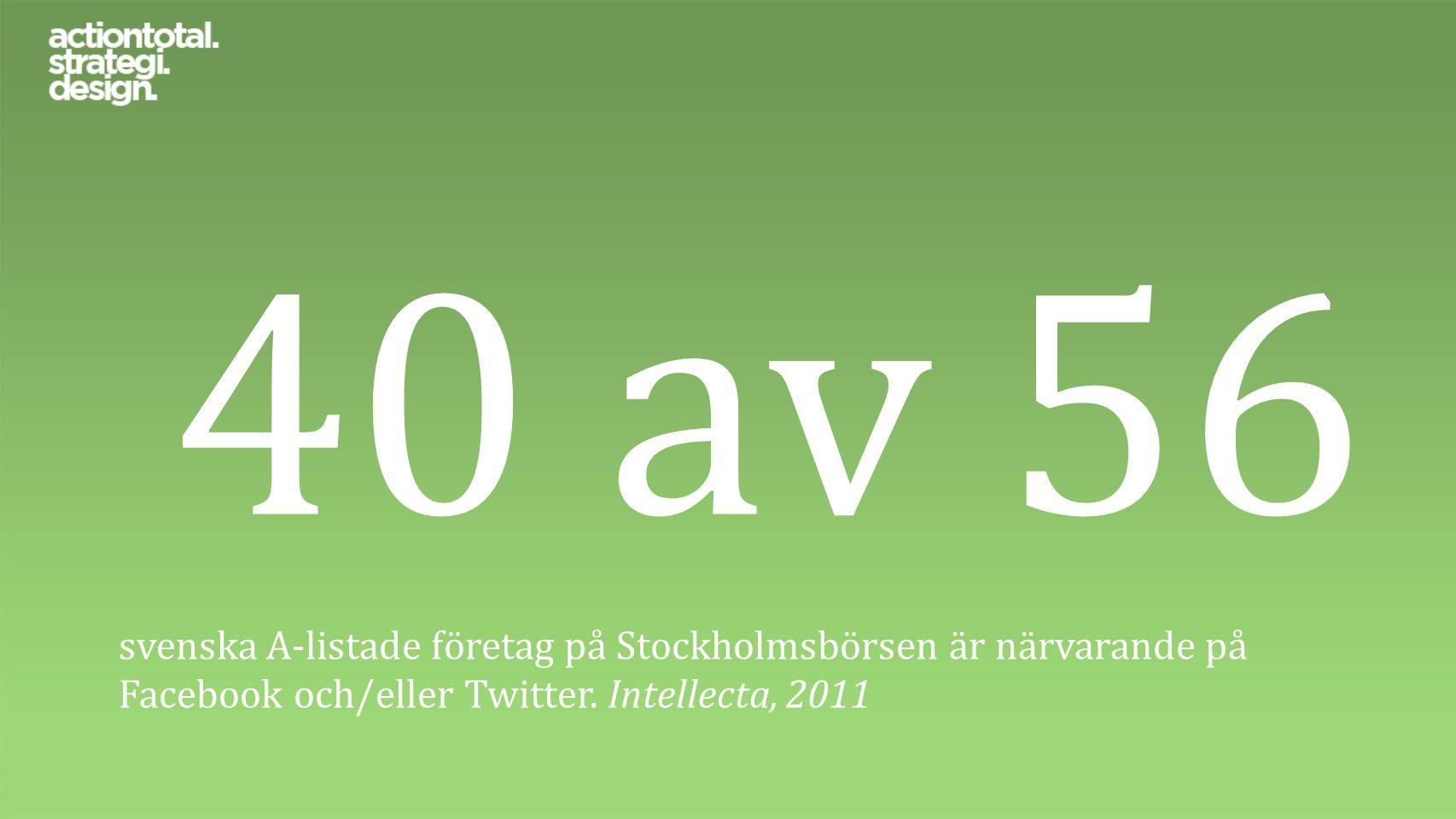 40 av 56 svenska A-listade företag på Stockholmsbörsen är närvarande på Facebook och/eller Twitter. Intellecta, 2011