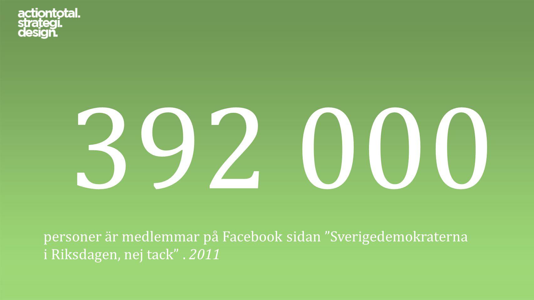"""392 000 personer är medlemmar på Facebook sidan """"Sverigedemokraterna i Riksdagen, nej tack"""". 2011"""