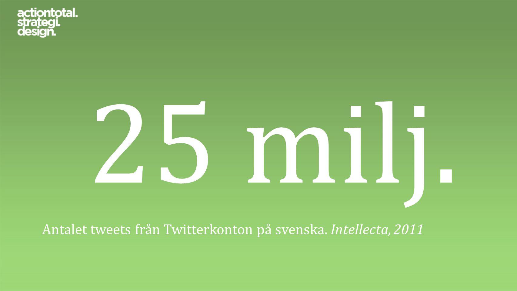 25 milj. Antalet tweets från Twitterkonton på svenska. Intellecta, 2011