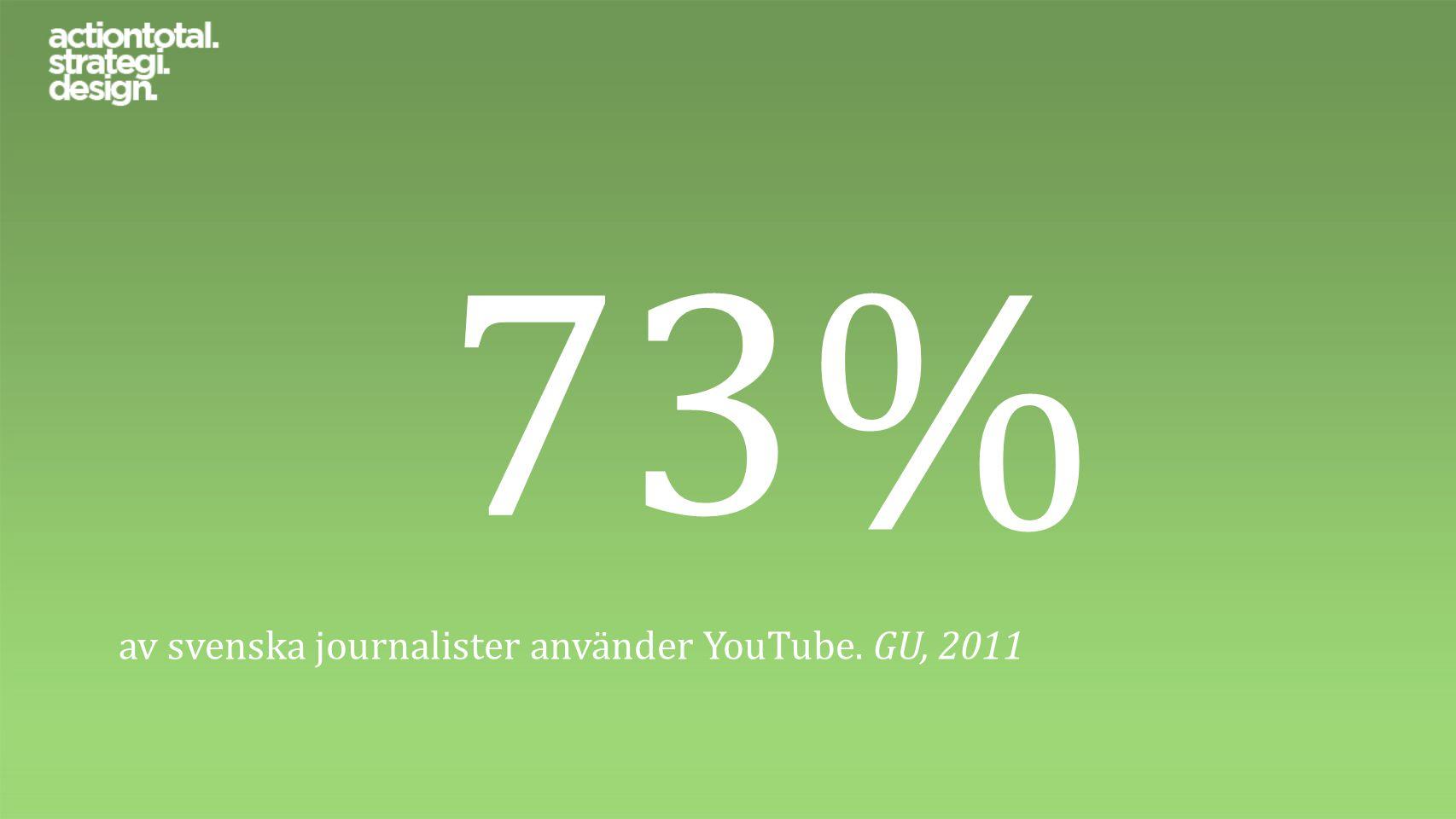 73% av svenska journalister använder YouTube. GU, 2011