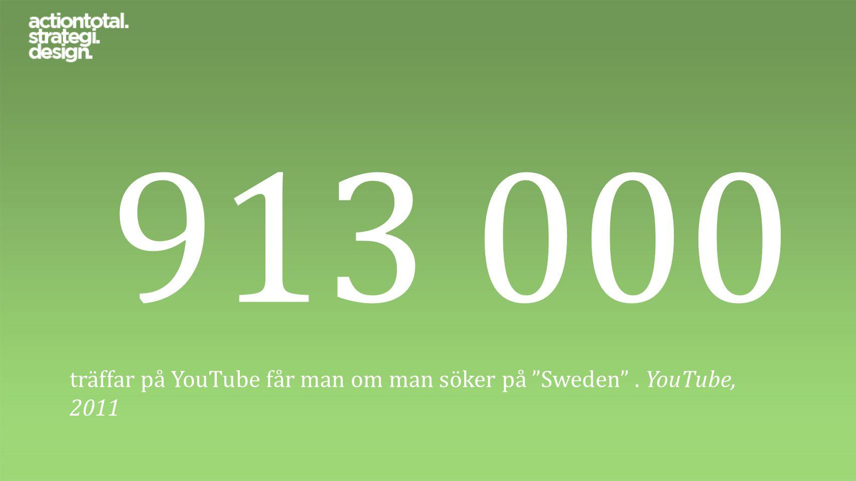 """913 000 träffar på YouTube får man om man söker på """"Sweden"""". YouTube, 2011"""