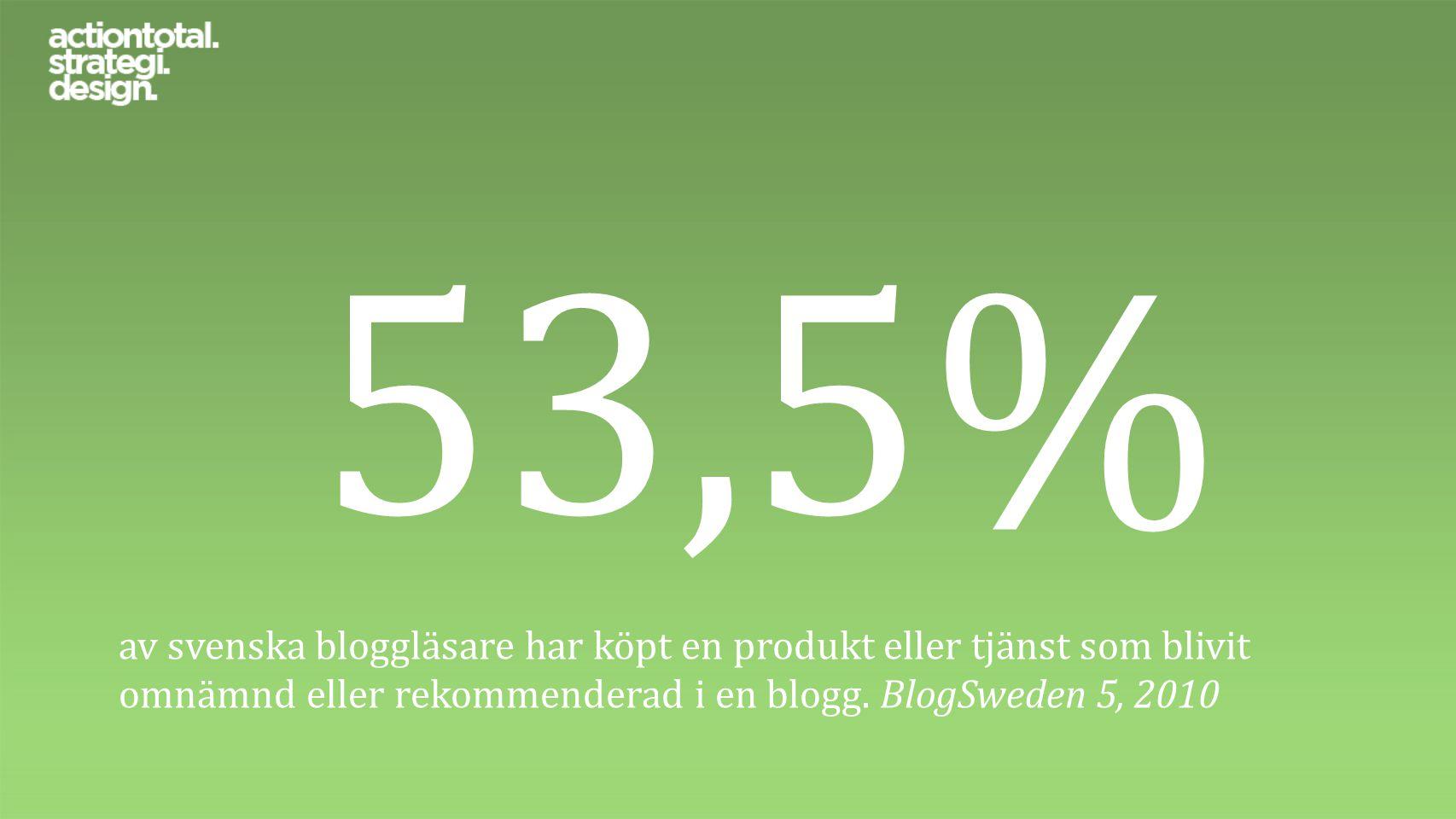 53,5% av svenska bloggläsare har köpt en produkt eller tjänst som blivit omnämnd eller rekommenderad i en blogg. BlogSweden 5, 2010