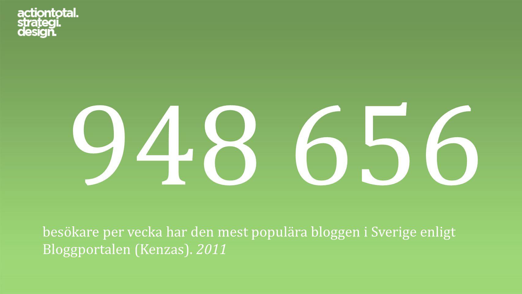 948 656 besökare per vecka har den mest populära bloggen i Sverige enligt Bloggportalen (Kenzas). 2011