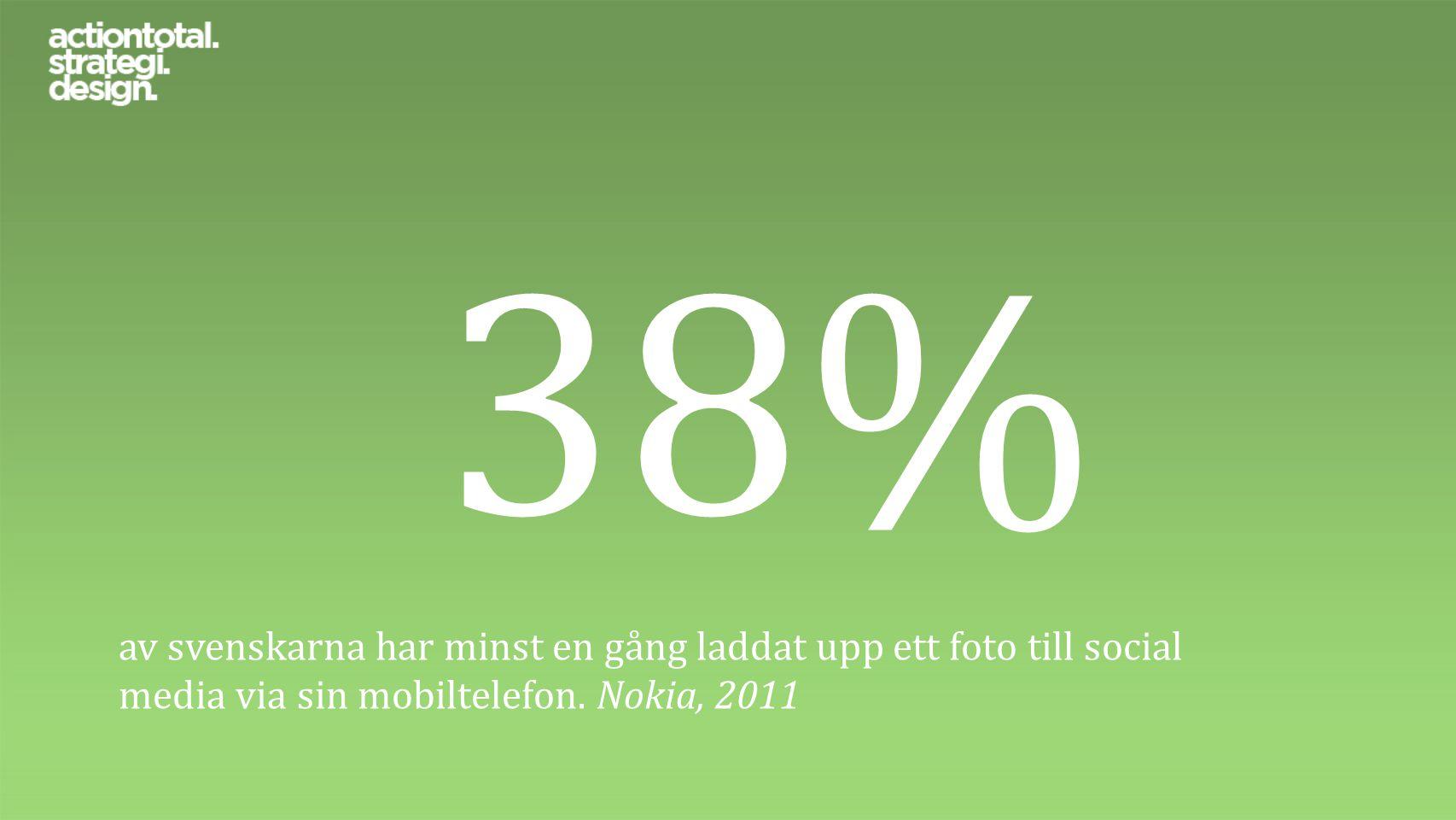 38% av svenskarna har minst en gång laddat upp ett foto till social media via sin mobiltelefon. Nokia, 2011