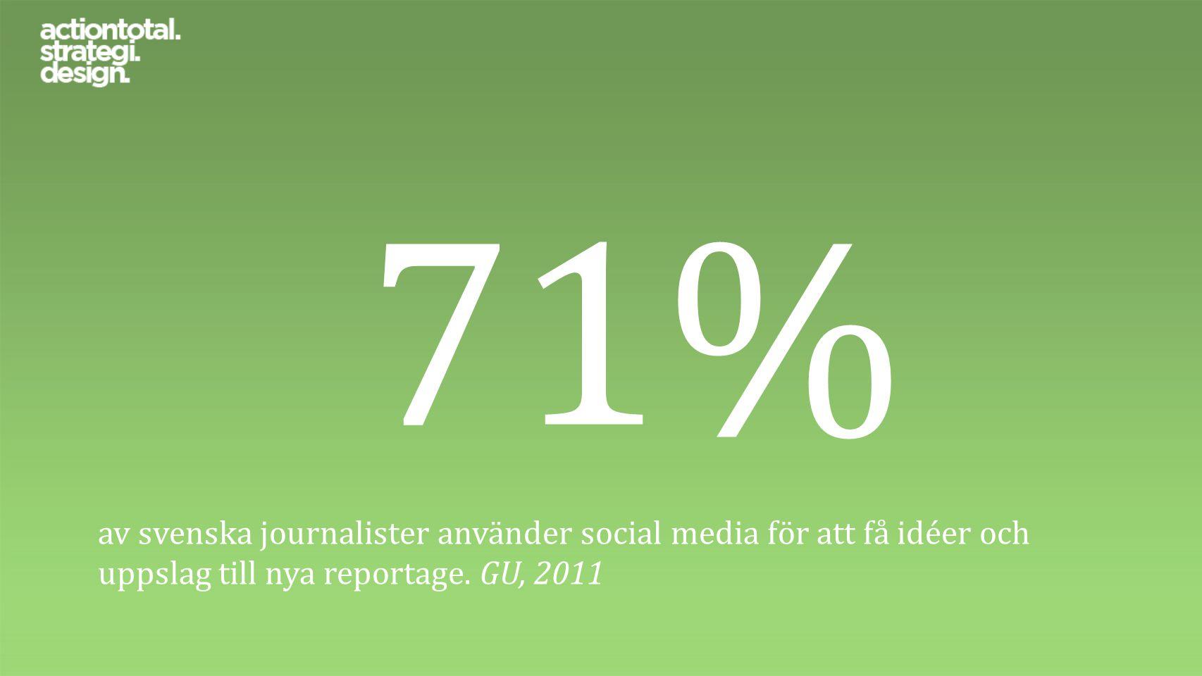 71% av svenska journalister använder social media för att få idéer och uppslag till nya reportage. GU, 2011