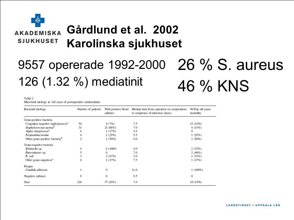 Gårdlund et al.2002 Karolinska sjukhuset 9557 opererade 1992-2000 126 (1.32 %) mediatinit 26 % S.