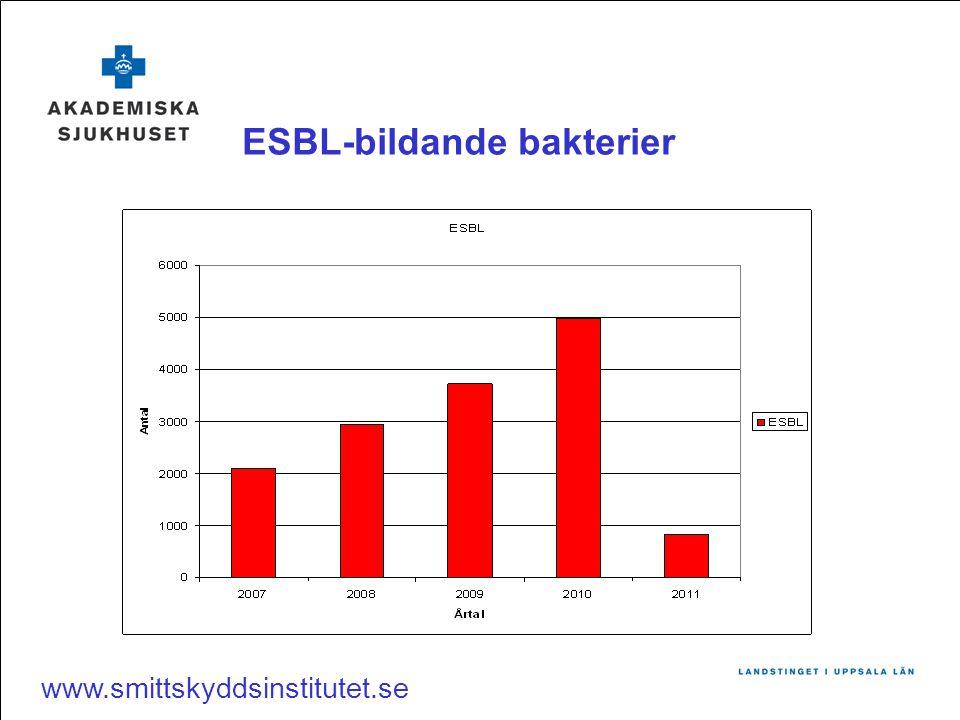 ESBL-bildande bakterier www.smittskyddsinstitutet.se 2098