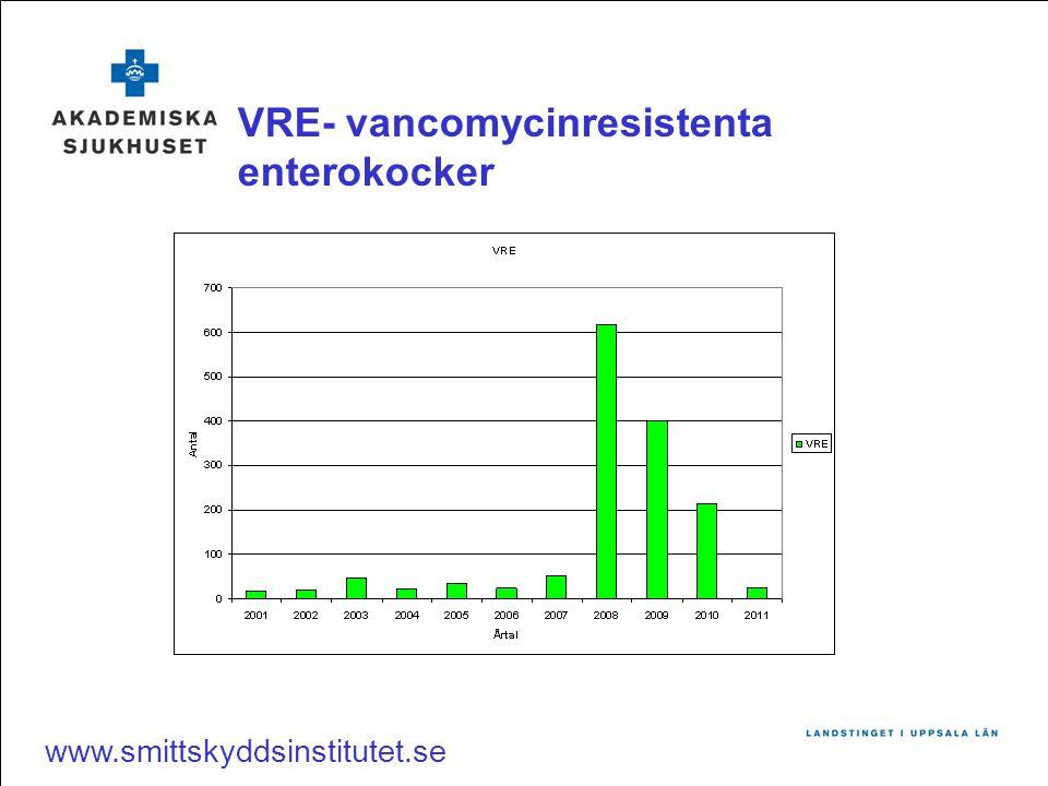 VRE- vancomycinresistenta enterokocker www.smittskyddsinstitutet.se