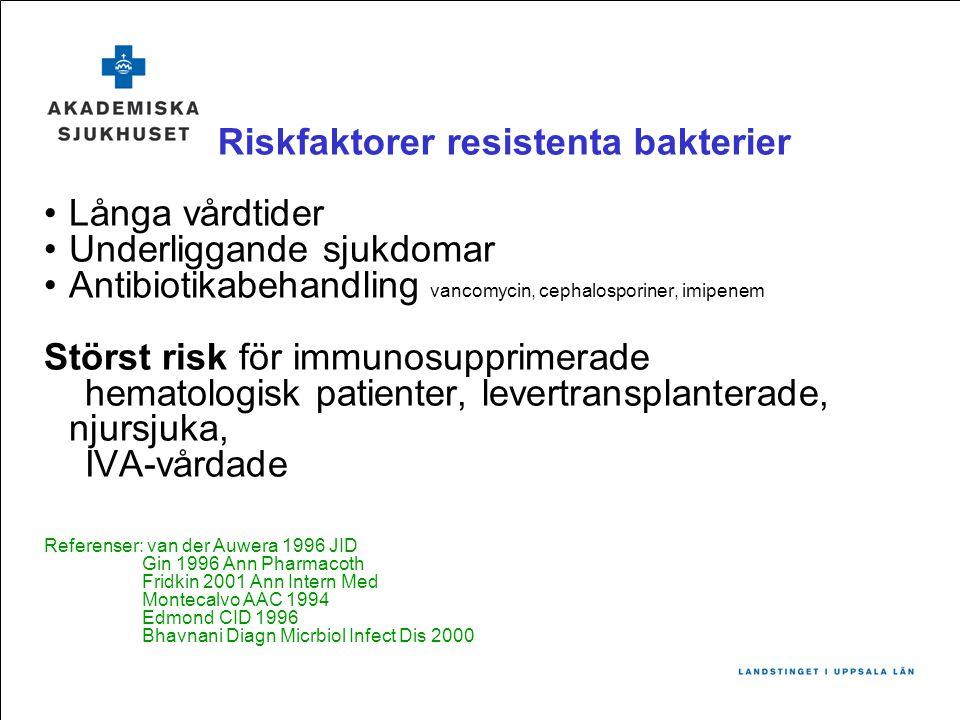 Riskfaktorer resistenta bakterier •Långa vårdtider •Underliggande sjukdomar •Antibiotikabehandling vancomycin, cephalosporiner, imipenem Störst risk för immunosupprimerade hematologisk patienter, levertransplanterade, njursjuka, IVA-vårdade Referenser: van der Auwera 1996 JID Gin 1996 Ann Pharmacoth Fridkin 2001 Ann Intern Med Montecalvo AAC 1994 Edmond CID 1996 Bhavnani Diagn Micrbiol Infect Dis 2000
