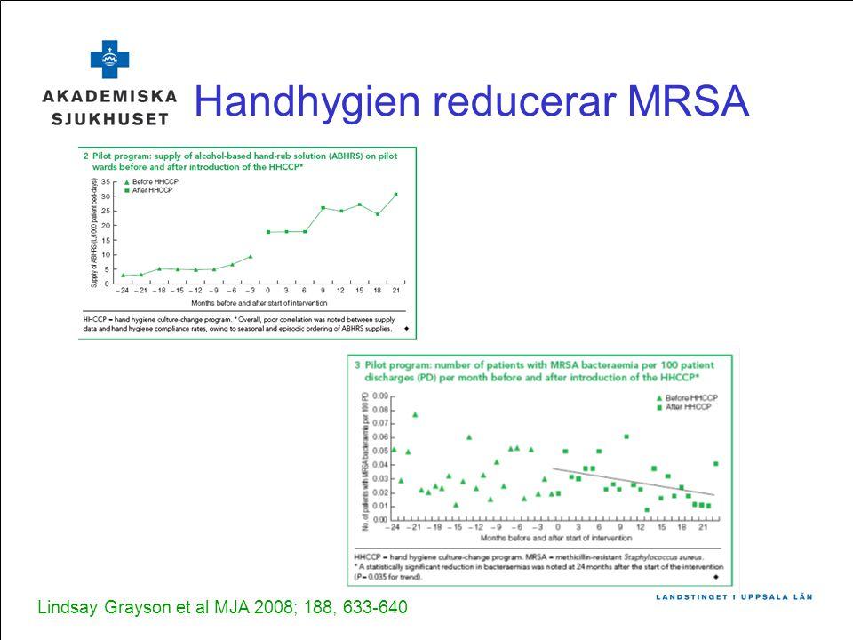 Handhygien reducerar MRSA Lindsay Grayson et al MJA 2008; 188, 633-640