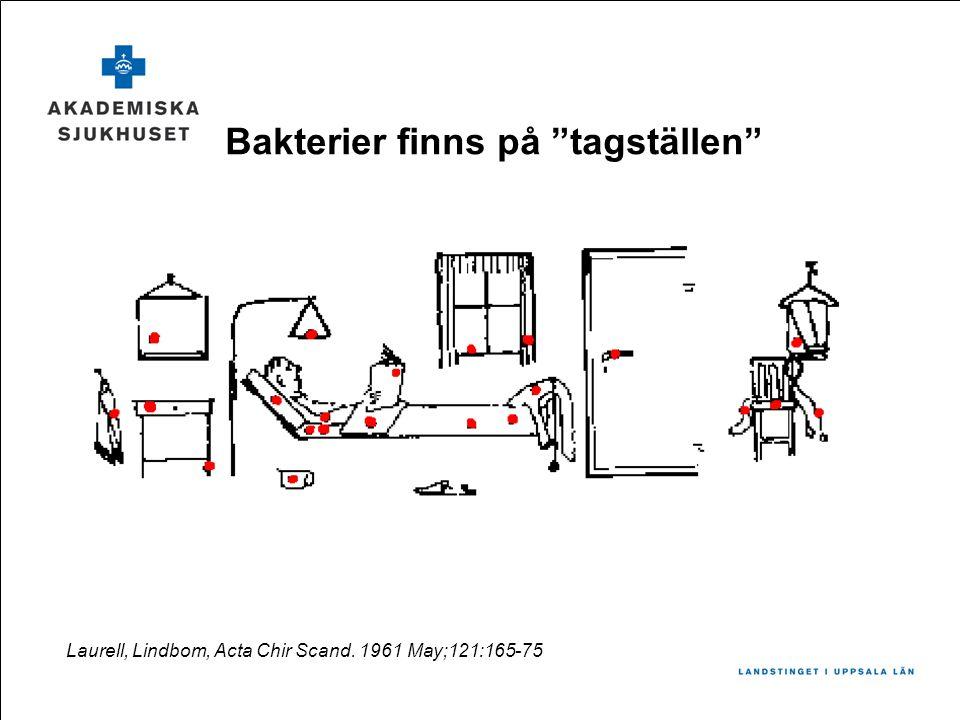 Bakterier finns på tagställen Laurell, Lindbom, Acta Chir Scand. 1961 May;121:165-75