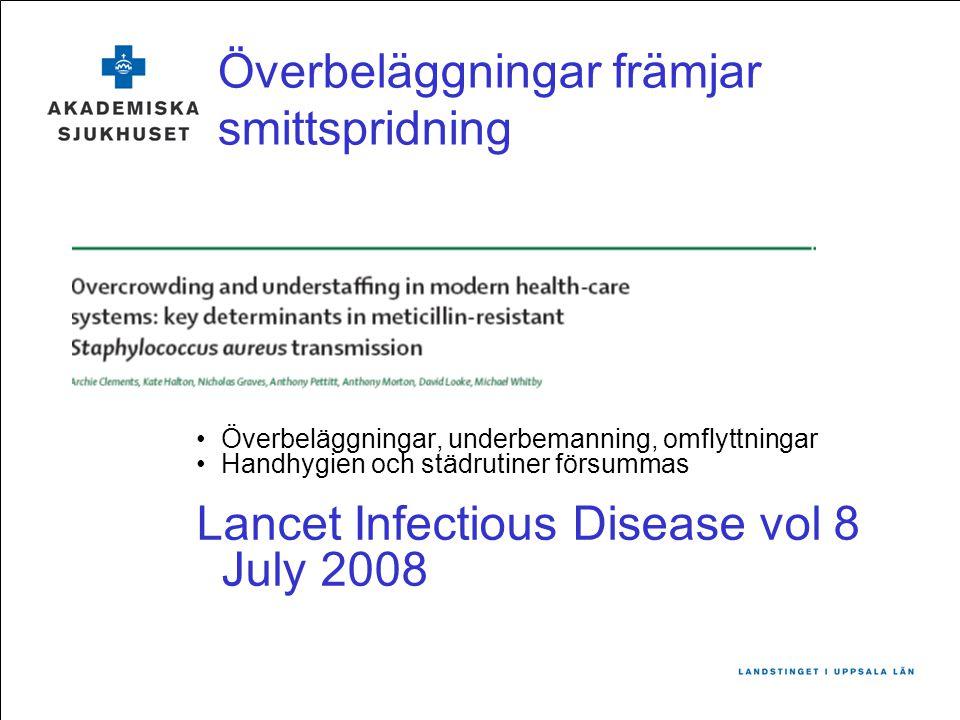 Överbeläggningar främjar smittspridning •Överbeläggningar, underbemanning, omflyttningar •Handhygien och städrutiner försummas Lancet Infectious Disease vol 8 July 2008