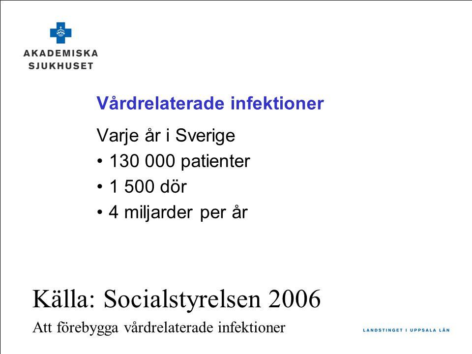 Vårdrelaterade infektioner Varje år i Sverige •130 000 patienter •1 500 dör •4 miljarder per år Källa: Socialstyrelsen 2006 Att förebygga vårdrelaterade infektioner