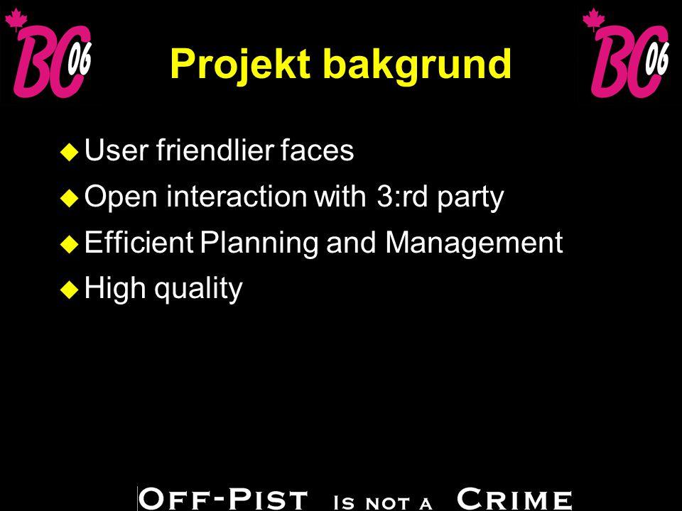 Projekt bakgrund u User friendlier faces u Open interaction with 3:rd party u Efficient Planning and Management u High quality