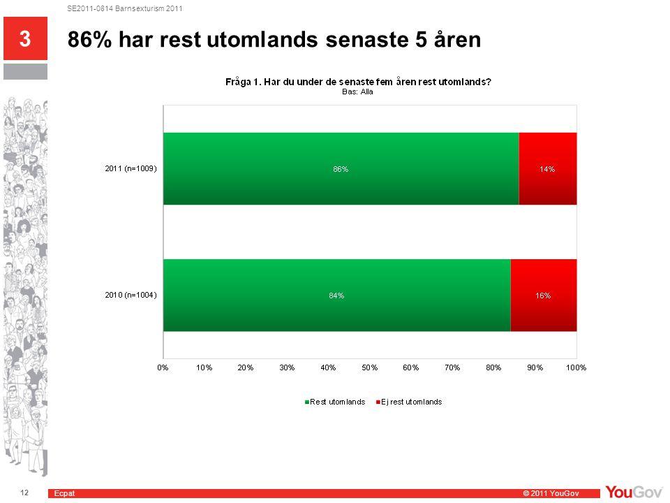 Ecpat © 2011 YouGov 12 SE2011-0814 Barnsexturism 2011 86% har rest utomlands senaste 5 åren 3