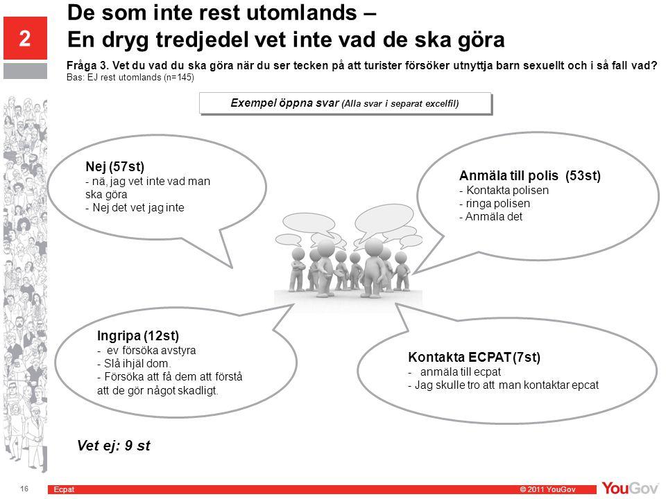 Ecpat © 2011 YouGov 16 SE2011-0814 Barnsexturism 2011 De som inte rest utomlands – En dryg tredjedel vet inte vad de ska göra 2 Fråga 3. Vet du vad du