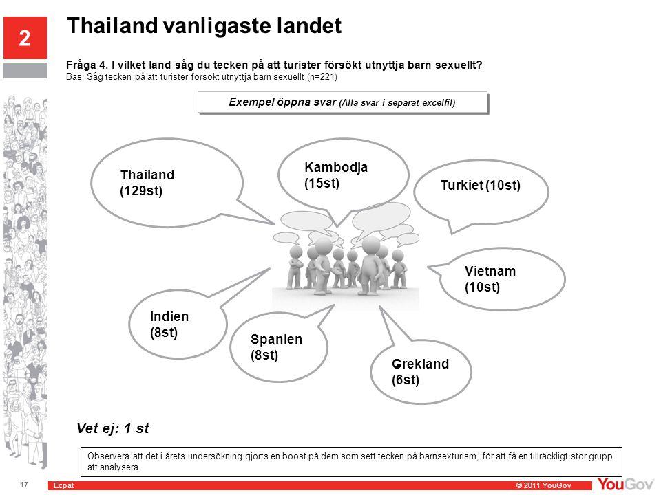 Ecpat © 2011 YouGov 17 SE2011-0814 Barnsexturism 2011 Thailand vanligaste landet 2 Fråga 4. I vilket land såg du tecken på att turister försökt utnytt