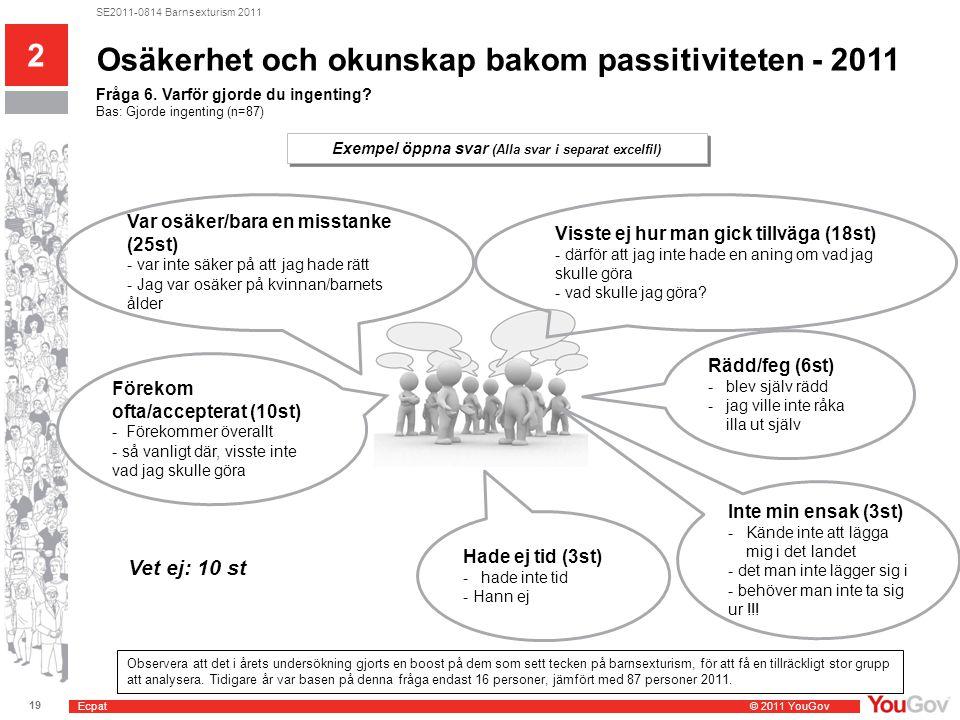 Ecpat © 2011 YouGov 19 SE2011-0814 Barnsexturism 2011 Osäkerhet och okunskap bakom passitiviteten - 2011 2 Fråga 6.