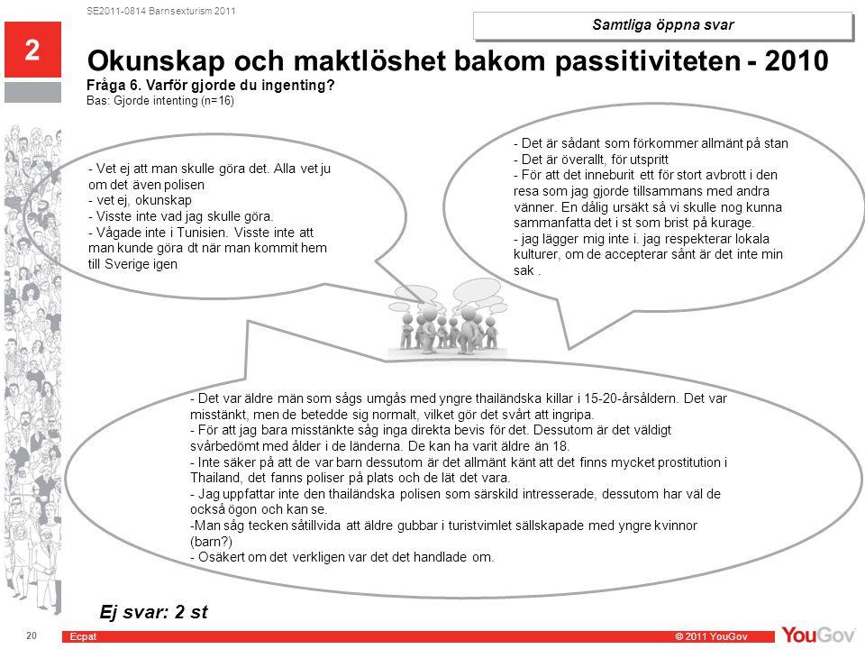 Ecpat © 2011 YouGov 20 SE2011-0814 Barnsexturism 2011 Okunskap och maktlöshet bakom passitiviteten - 2010 2 Fråga 6.