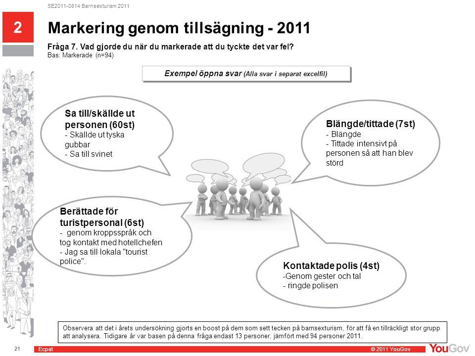 Ecpat © 2011 YouGov 21 SE2011-0814 Barnsexturism 2011 Markering genom tillsägning - 2011 2 Fråga 7.