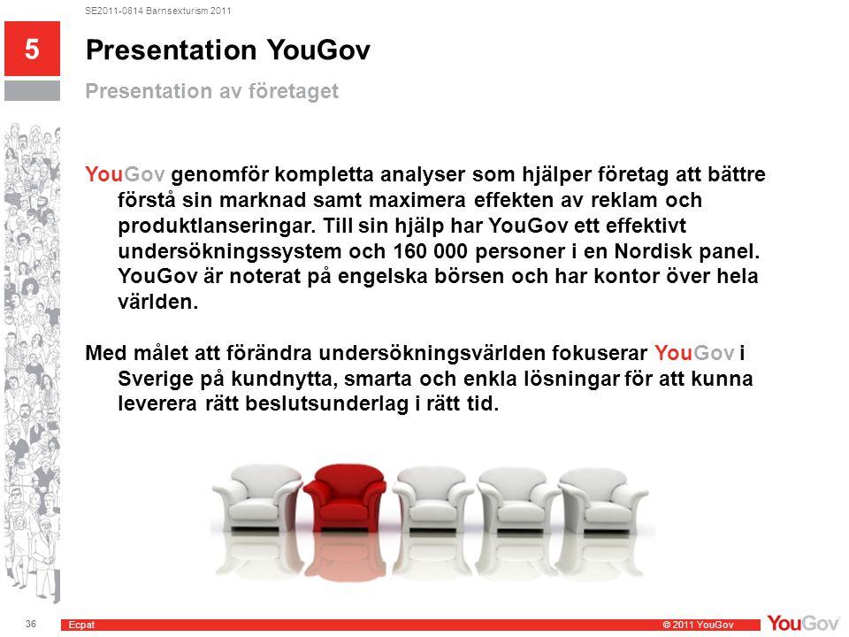 Ecpat © 2011 YouGov 36 SE2011-0814 Barnsexturism 2011 Presentation YouGov Presentation av företaget 5 YouGov genomför kompletta analyser som hjälper företag att bättre förstå sin marknad samt maximera effekten av reklam och produktlanseringar.