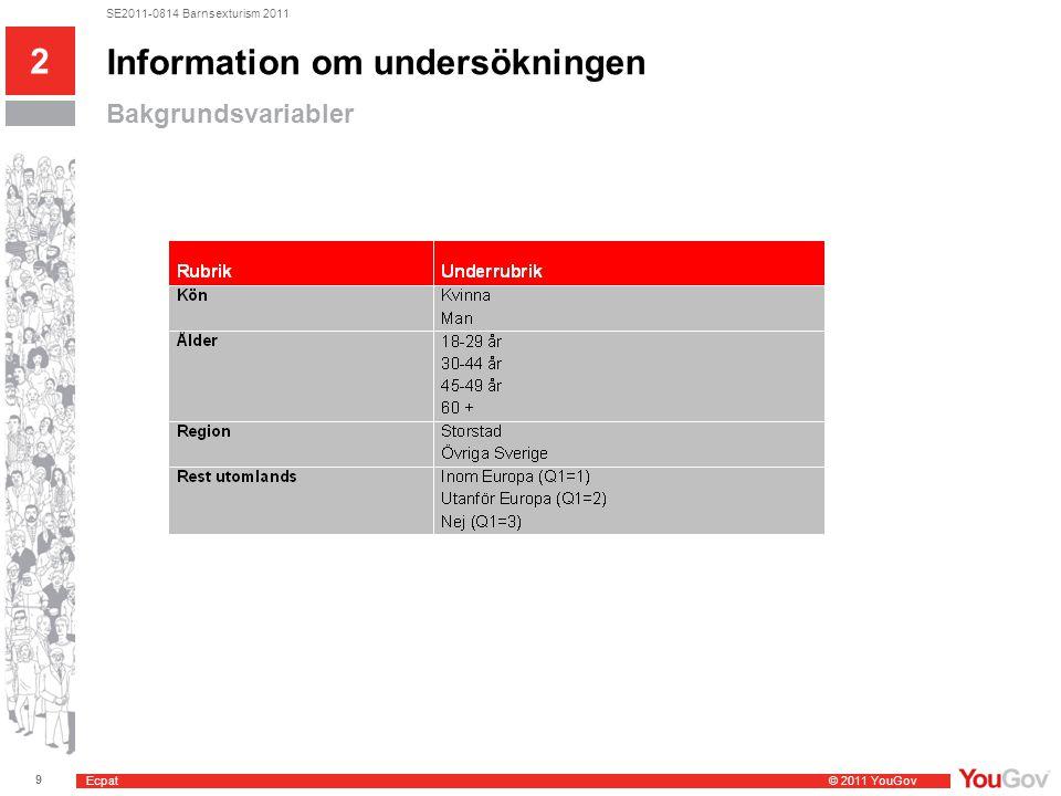 Ecpat © 2011 YouGov 9 SE2011-0814 Barnsexturism 2011 Bakgrundsvariabler 2 Information om undersökningen
