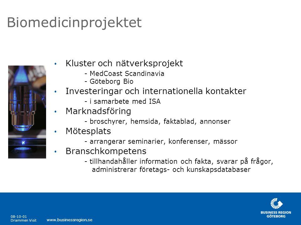 08-10-01 Drammen Visit www.businessregion.se • Kluster och nätverksprojekt - MedCoast Scandinavia - Göteborg Bio • Investeringar och internationella k