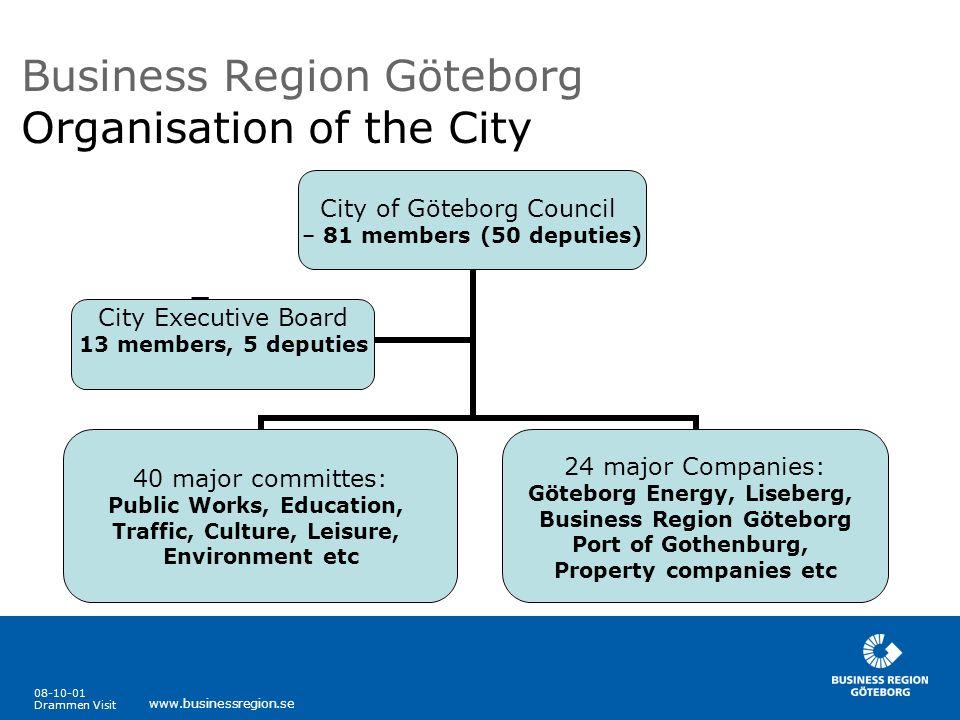 08-10-01 Drammen Visit www.businessregion.se Business Region Göteborg I korthet • Startade 1977 som Näringslivs- sekretariatet • Bolagiserades 2000 • BRG är ett helägt bolag inom Göteborgs Förvaltning AB • Antal anställda: ca 80