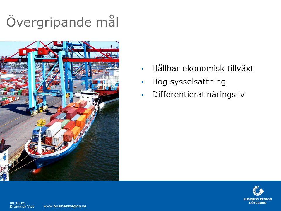 08-10-01 Drammen Visit www.businessregion.se Ett samarbetsprojekt med syfte att öka den västsvenska miljöexporten Projektledning
