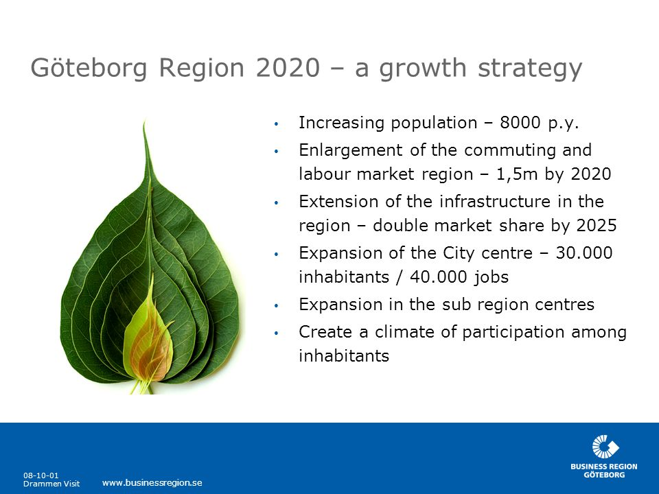 08-10-01 Drammen Visit www.businessregion.se Göteborg Region 2020 – a growth strategy • Increasing population – 8000 p.y. • Enlargement of the commuti