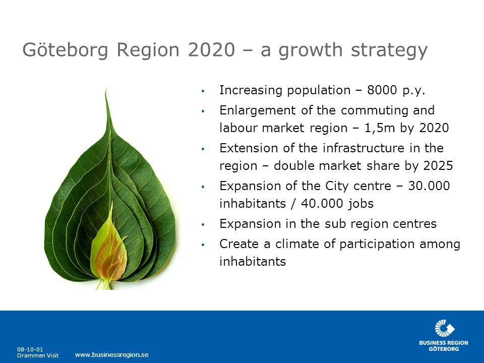 08-10-01 Drammen Visit www.businessregion.se Några exempel på våra tjänster • Företagsutveckling • Branschutveckling • Marknadsföring • Internationalisering • Etableringsservice • Nätverk • Rådgivning