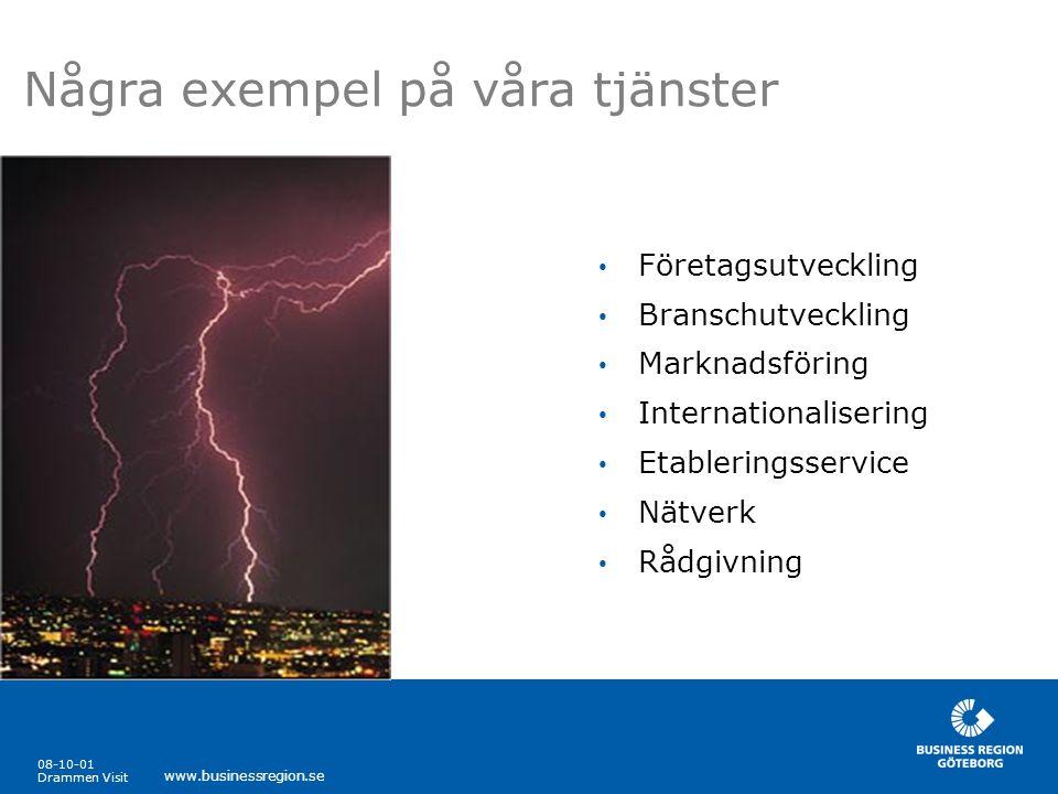 08-10-01 Drammen Visit www.businessregion.se Tripel Helix - arbetsmodell BRG