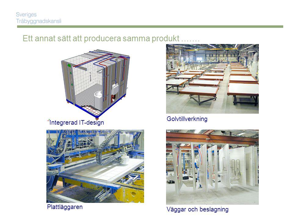 Integrerad IT-design Golvtillverkning Plattläggaren Väggar och beslagning Ett annat sätt att producera samma produkt …….