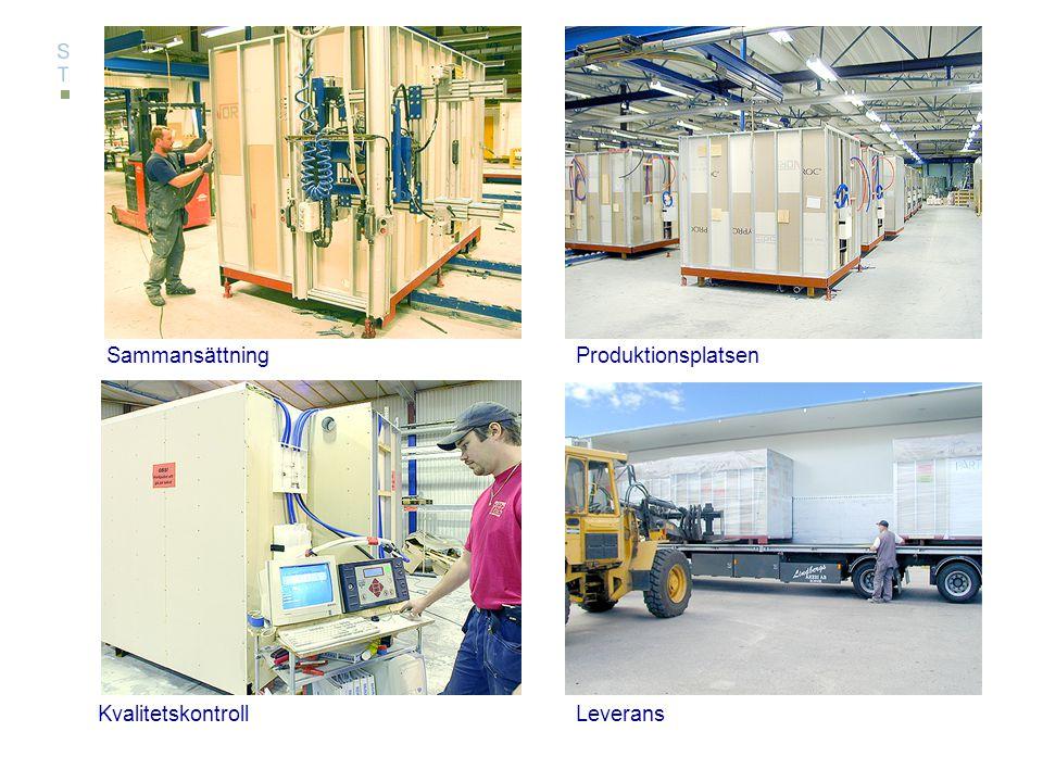ProduktionsplatsenSammansättning KvalitetskontrollLeverans
