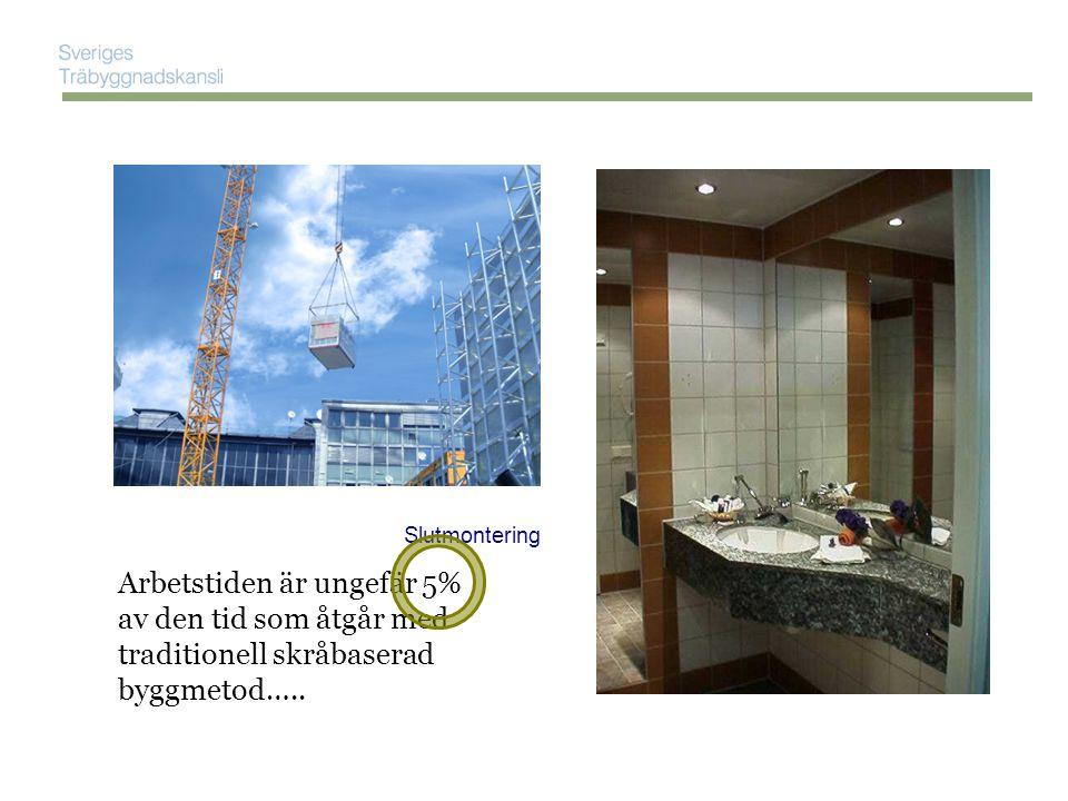 Slutmontering Arbetstiden är ungefär 5% av den tid som åtgår med traditionell skråbaserad byggmetod…..