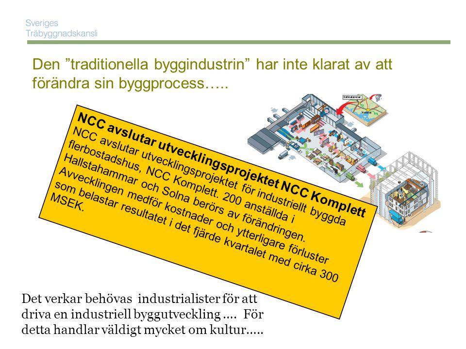NCC avslutar utvecklingsprojektet NCC Komplett NCC avslutar utvecklingsprojektet för industriellt byggda flerbostadshus, NCC Komplett.