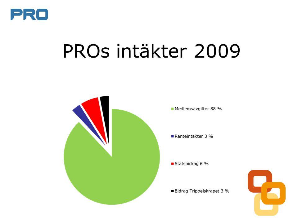 PROs intäkter 2009