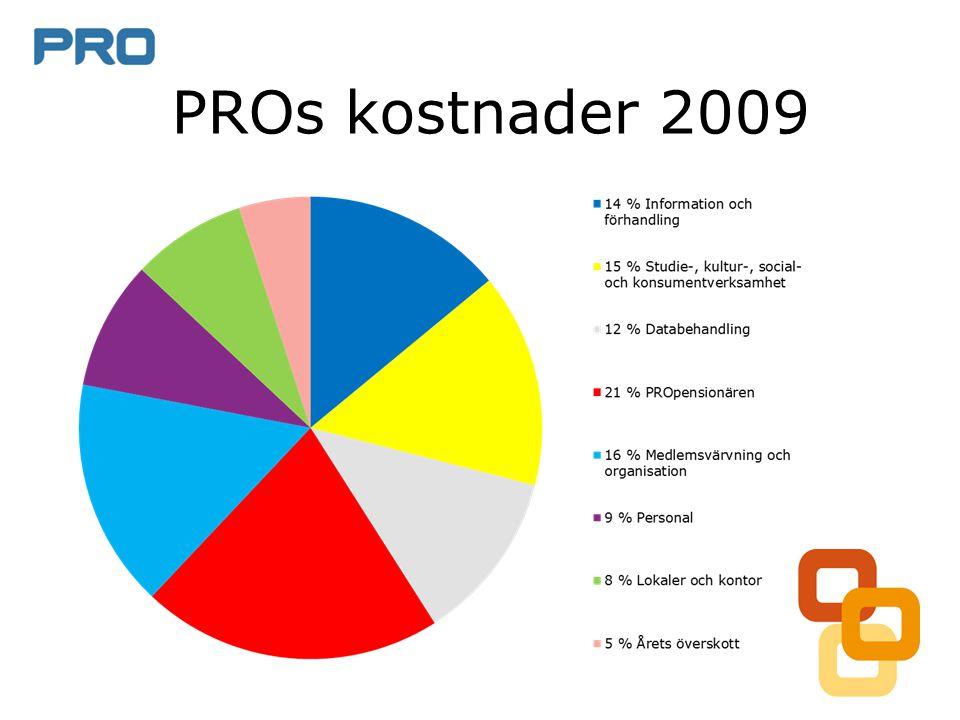 PROs kostnader 2009