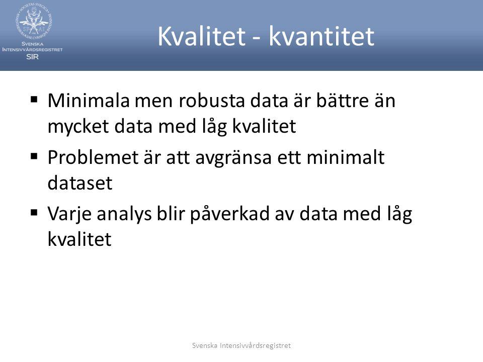 Svenska Intensivvårdsregistret Kvalitet - kvantitet  Minimala men robusta data är bättre än mycket data med låg kvalitet  Problemet är att avgränsa