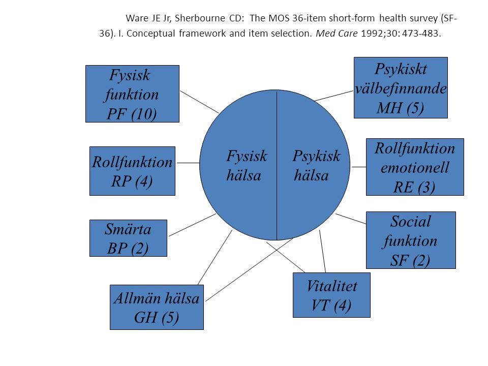 SF-36 Ware JE Jr, Sherbourne CD: The MOS 36-item short-form health survey (SF- 36). I. Conceptual framework and item selection. Med Care 1992;30: 473-