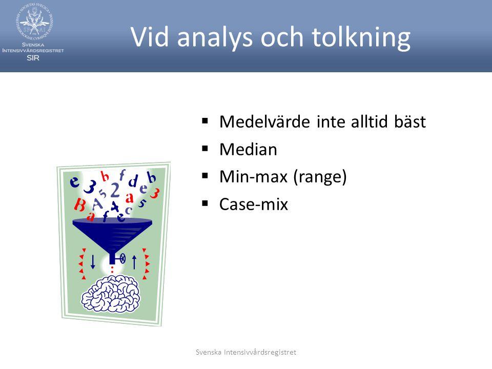 Svenska Intensivvårdsregistret Vid analys och tolkning  Medelvärde inte alltid bäst  Median  Min-max (range)  Case-mix