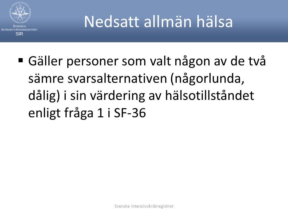 Svenska Intensivvårdsregistret Nedsatt allmän hälsa  Gäller personer som valt någon av de två sämre svarsalternativen (någorlunda, dålig) i sin värde