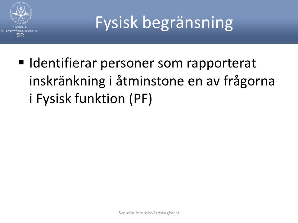 Svenska Intensivvårdsregistret Fysisk begränsning  Identifierar personer som rapporterat inskränkning i åtminstone en av frågorna i Fysisk funktion (
