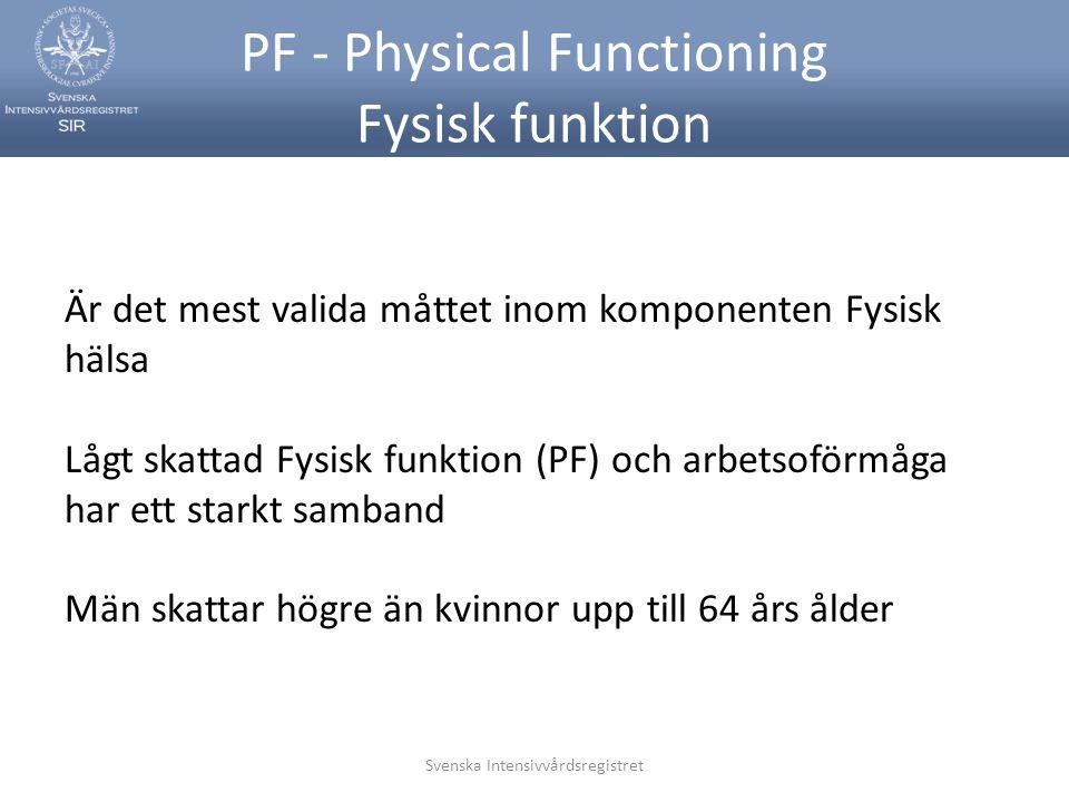 Svenska Intensivvårdsregistret PF - Physical Functioning Fysisk funktion Är det mest valida måttet inom komponenten Fysisk hälsa Lågt skattad Fysisk funktion (PF) och arbetsoförmåga har ett starkt samband Män skattar högre än kvinnor upp till 64 års ålder