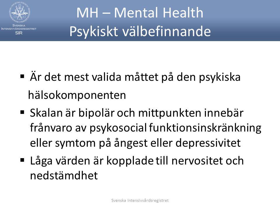Svenska Intensivvårdsregistret MH – Mental Health Psykiskt välbefinnande  Är det mest valida måttet på den psykiska hälsokomponenten  Skalan är bipolär och mittpunkten innebär frånvaro av psykosocial funktionsinskränkning eller symtom på ångest eller depressivitet  Låga värden är kopplade till nervositet och nedstämdhet